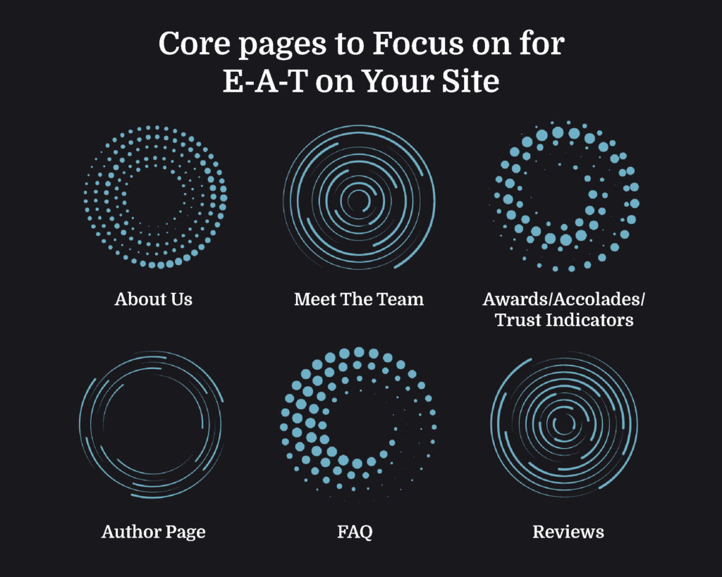 pages to foucs on to improve EAT for SEO